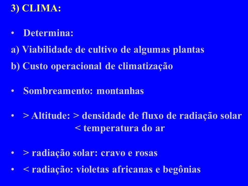3) CLIMA: Determina: a) Viabilidade de cultivo de algumas plantas. b) Custo operacional de climatização.