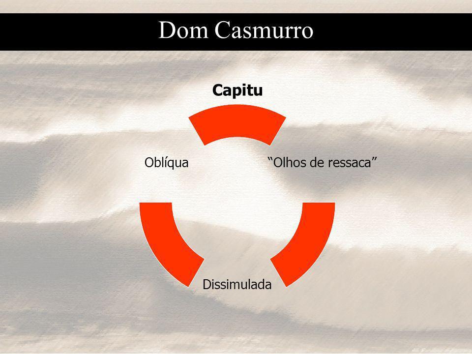 Dom Casmurro Capitu