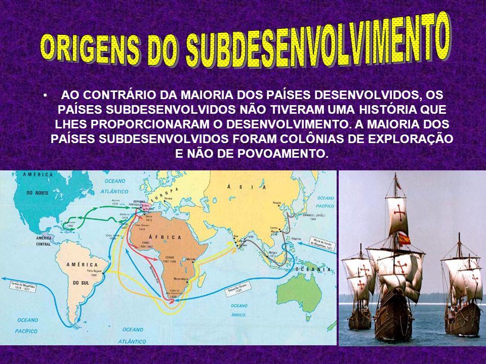 ORIGENS DO SUBDESENVOLVIMENTO
