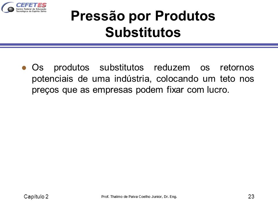 Pressão por Produtos Substitutos