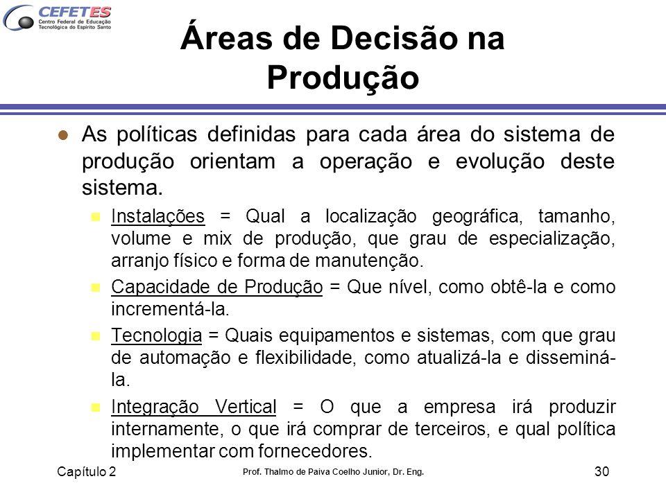 Áreas de Decisão na Produção