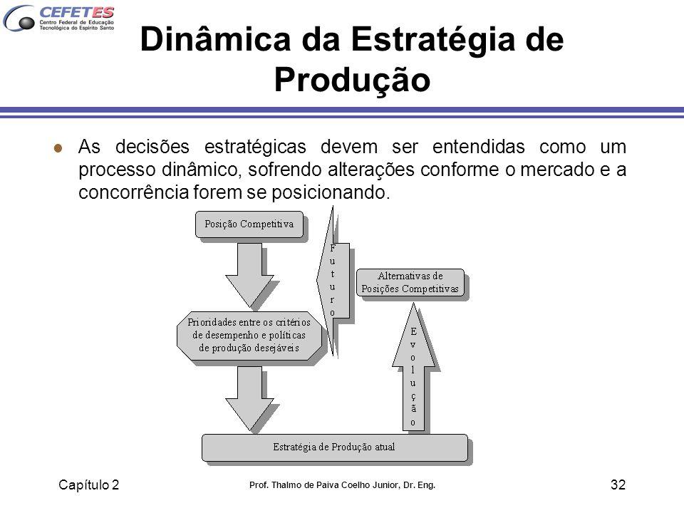 Dinâmica da Estratégia de Produção