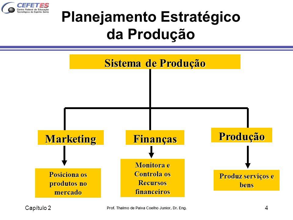 Planejamento Estratégico da Produção