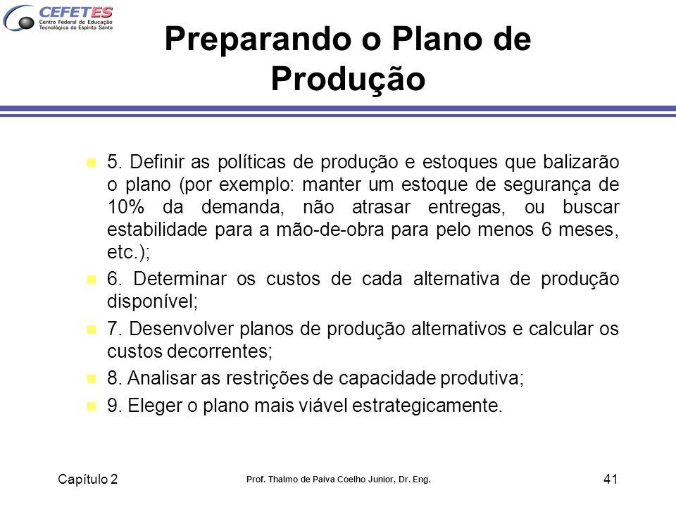 Preparando o Plano de Produção