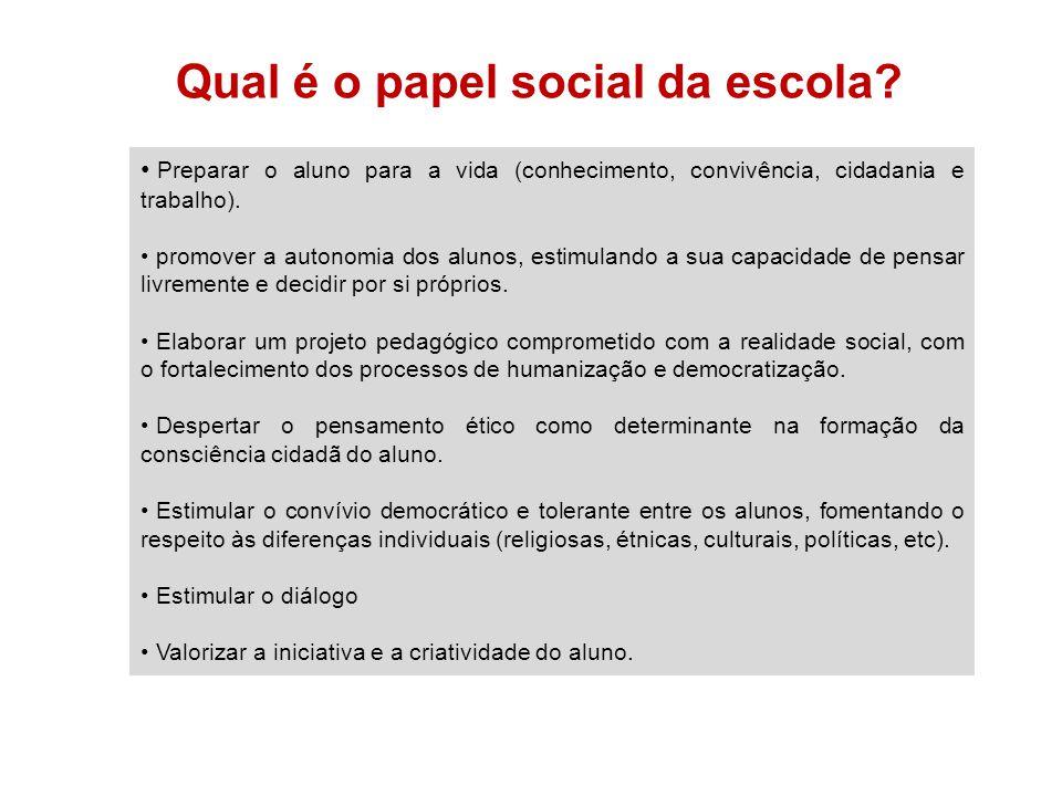 Qual é o papel social da escola