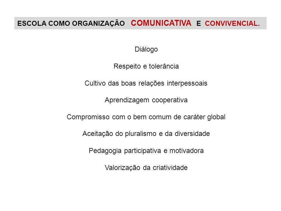 ESCOLA COMO ORGANIZAÇÃO COMUNICATIVA E CONVIVENCIAL.