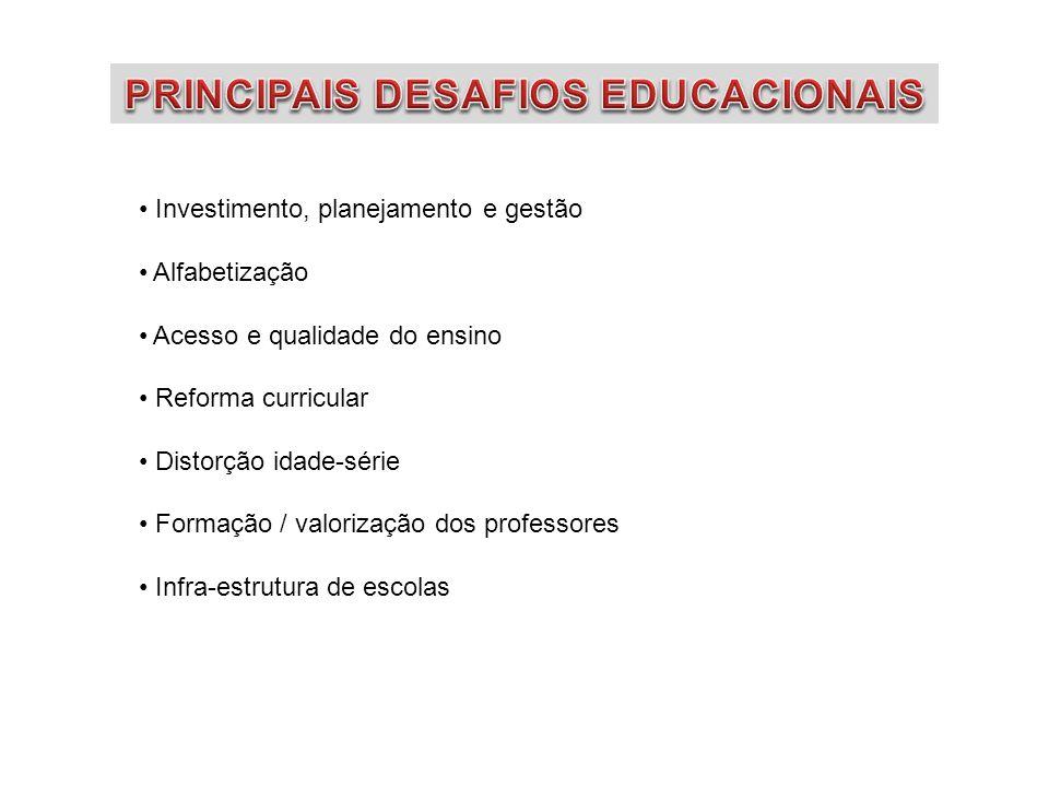PRINCIPAIS DESAFIOS EDUCACIONAIS