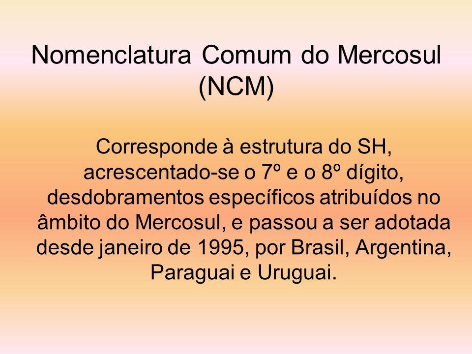 Nomenclatura Comum do Mercosul (NCM)
