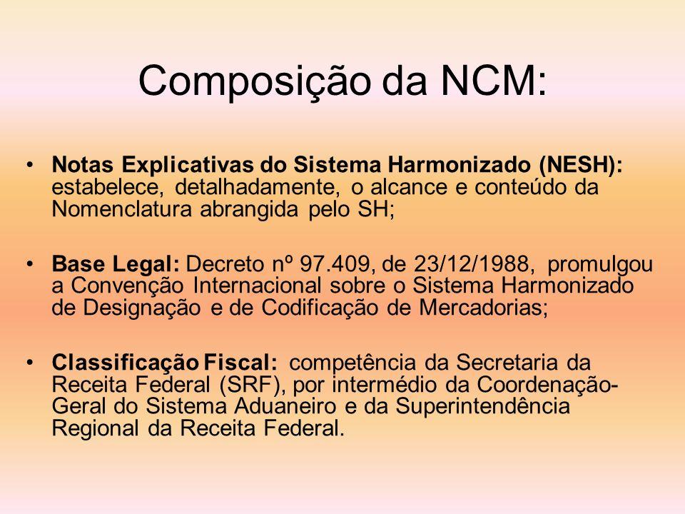 Composição da NCM: