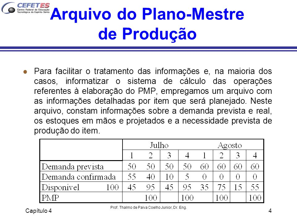 Arquivo do Plano-Mestre de Produção