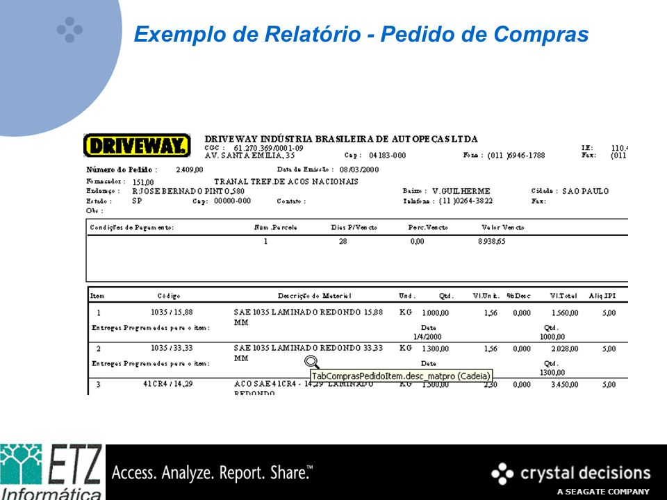 Exemplo de Relatório - Pedido de Compras