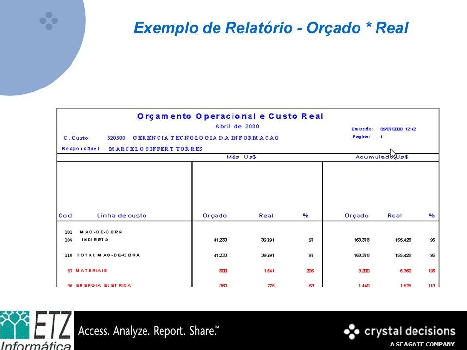 Exemplo de Relatório - Orçado * Real