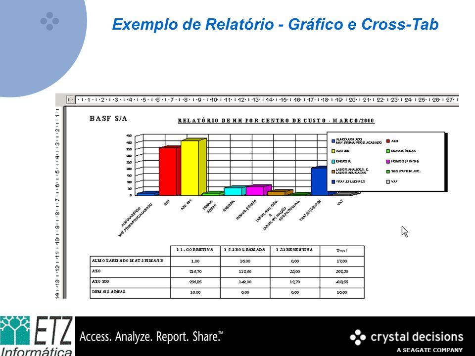 Exemplo de Relatório - Gráfico e Cross-Tab