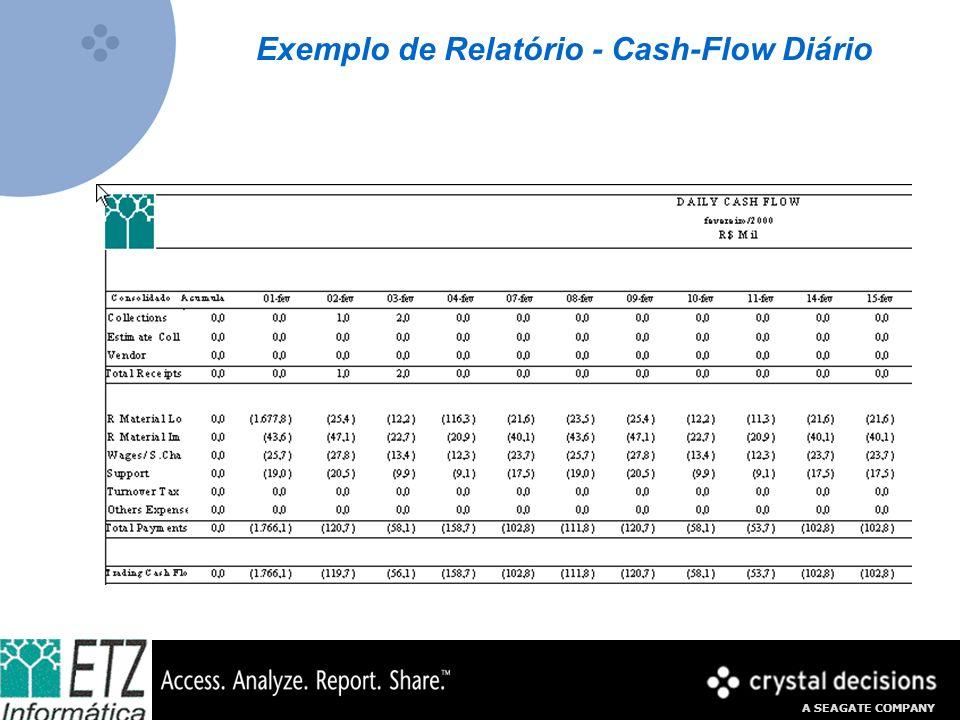Exemplo de Relatório - Cash-Flow Diário