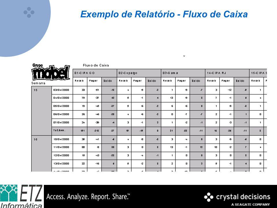 Exemplo de Relatório - Fluxo de Caixa