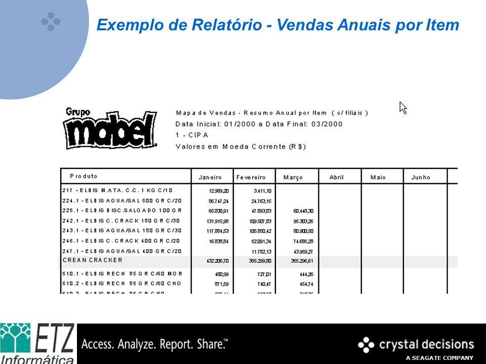 Exemplo de Relatório - Vendas Anuais por Item