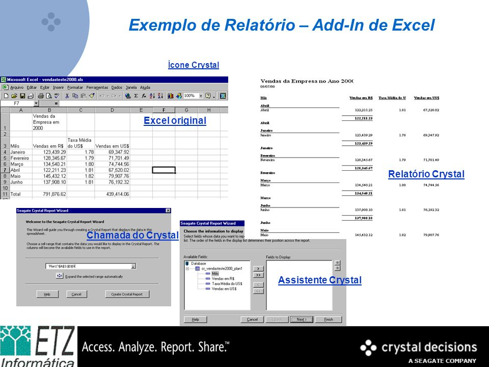 Exemplo de Relatório – Add-In de Excel