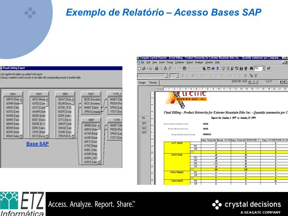 Exemplo de Relatório – Acesso Bases SAP