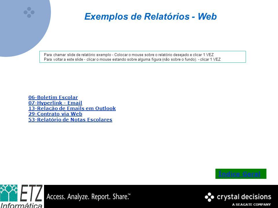 Exemplos de Relatórios - Web