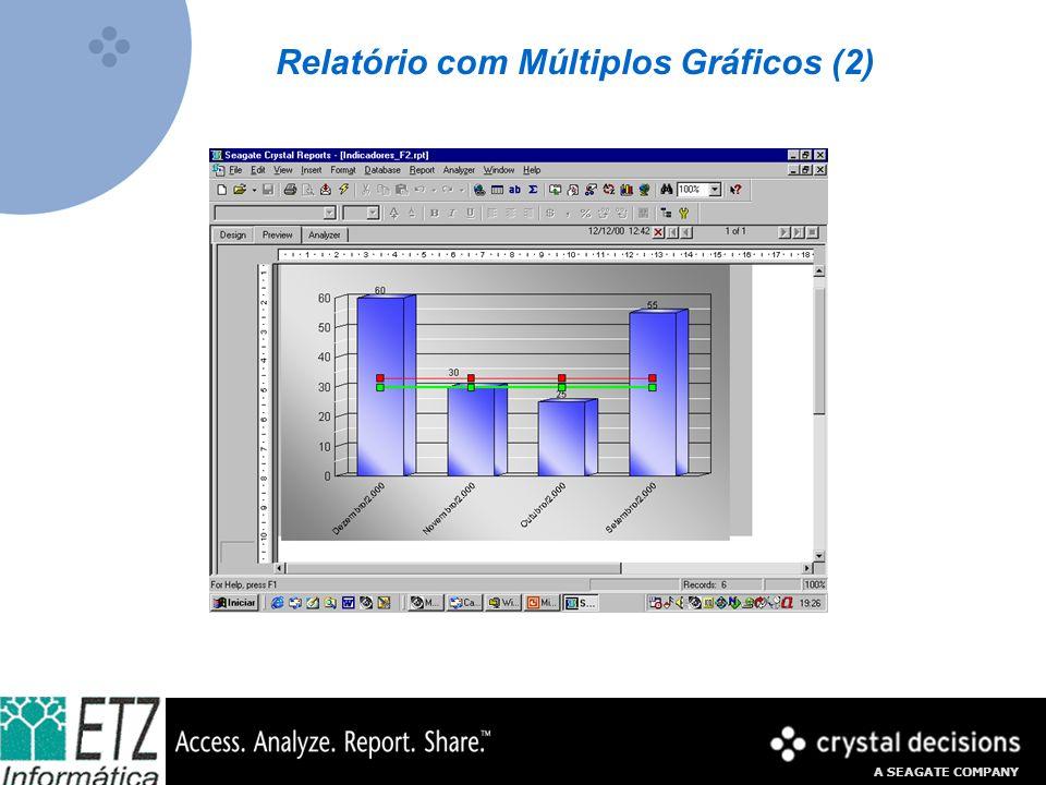 Relatório com Múltiplos Gráficos (2)