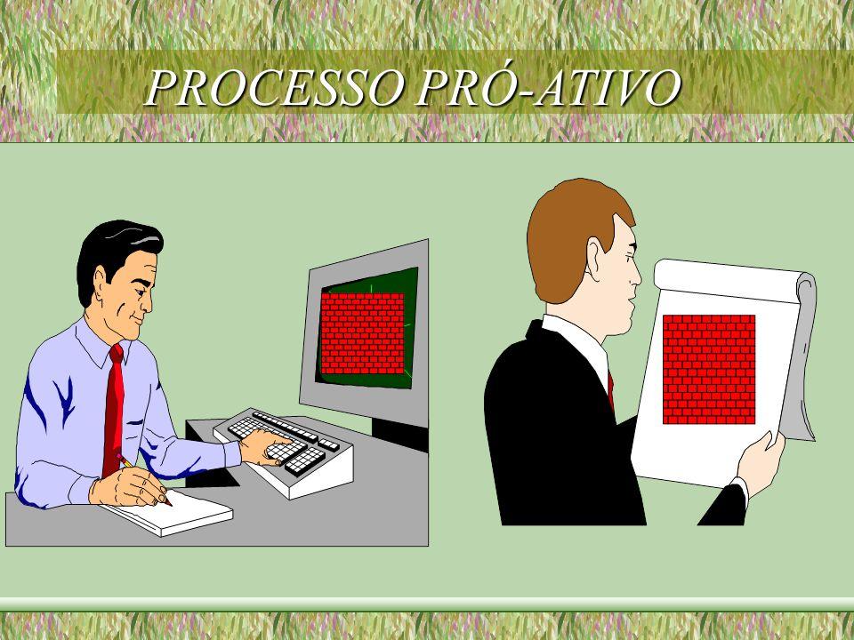 PROCESSO PRÓ-ATIVO