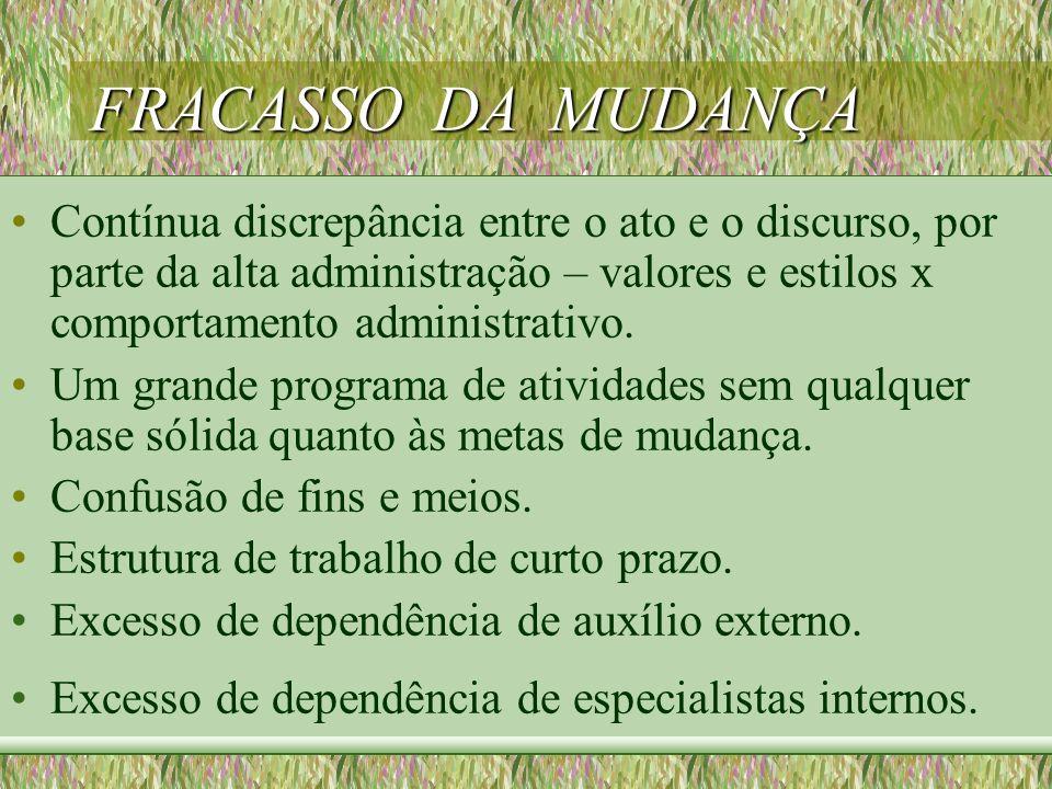 FRACASSO DA MUDANÇA