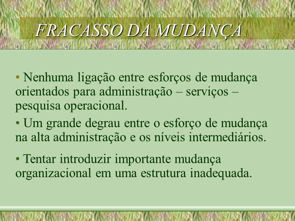 FRACASSO DA MUDANÇA Nenhuma ligação entre esforços de mudança orientados para administração – serviços – pesquisa operacional.