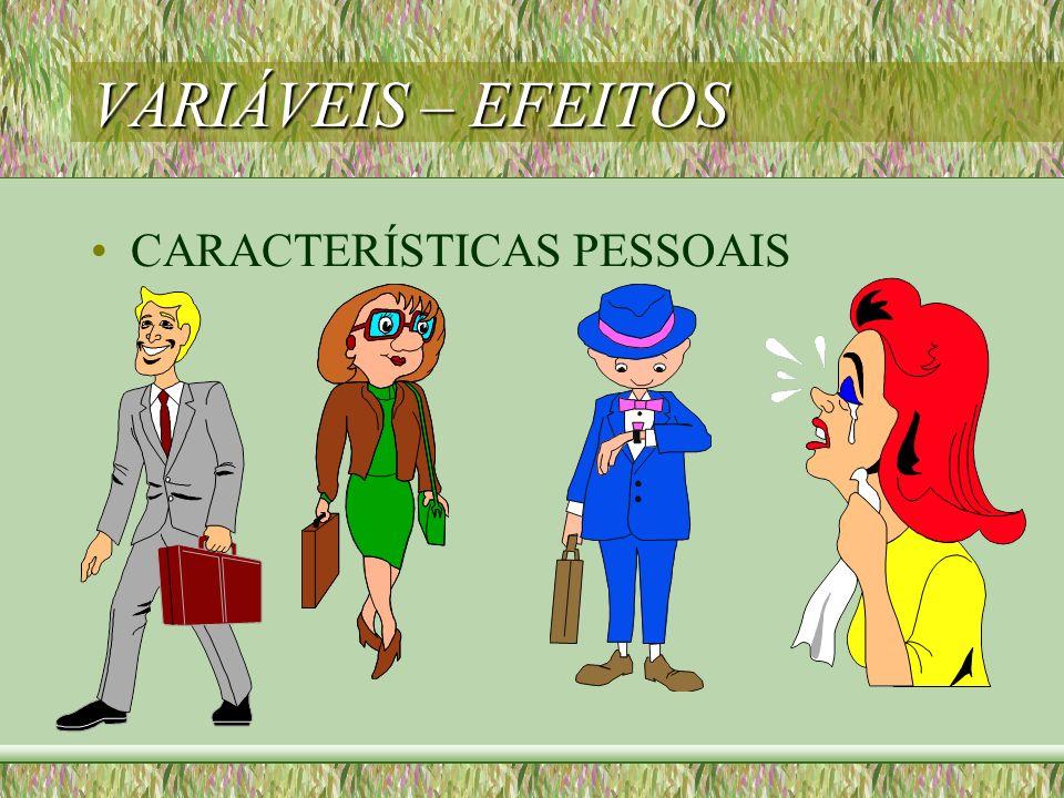 VARIÁVEIS – EFEITOS CARACTERÍSTICAS PESSOAIS