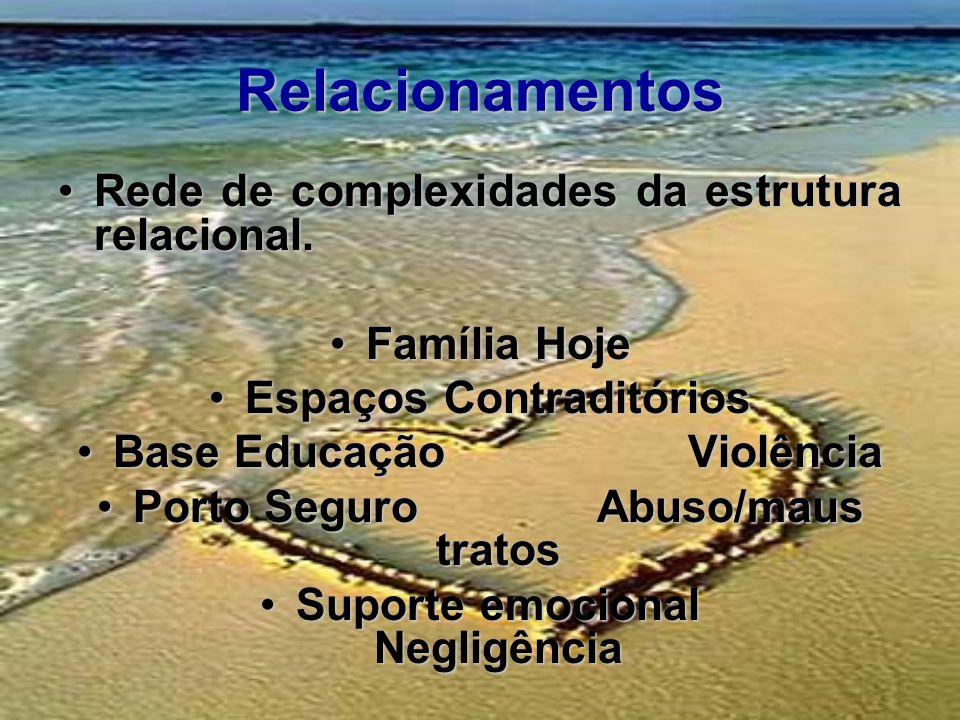 Relacionamentos Rede de complexidades da estrutura relacional.