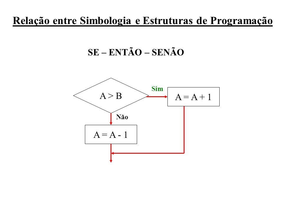 Relação entre Simbologia e Estruturas de Programação