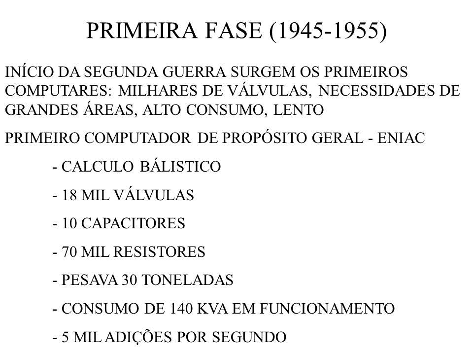 PRIMEIRA FASE (1945-1955)