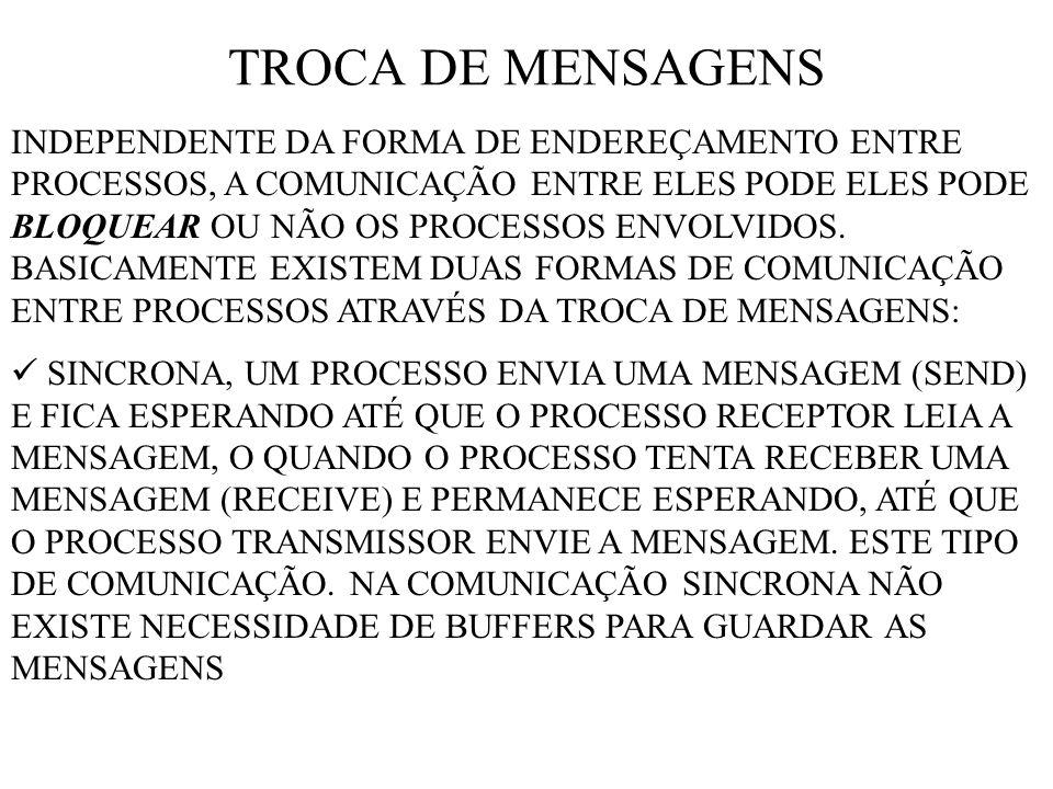 TROCA DE MENSAGENS