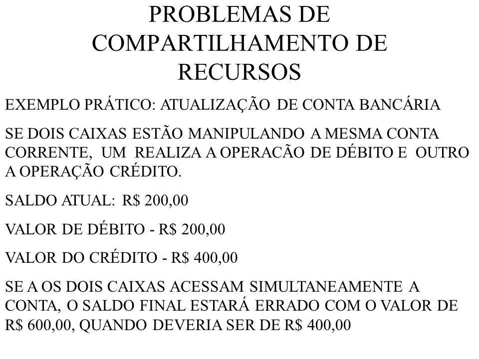 PROBLEMAS DE COMPARTILHAMENTO DE RECURSOS