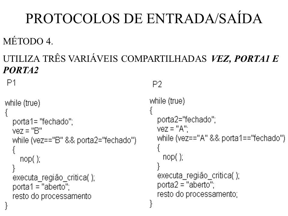 PROTOCOLOS DE ENTRADA/SAÍDA