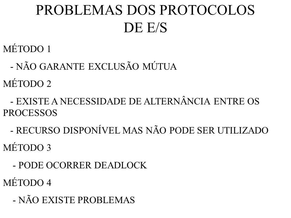 PROBLEMAS DOS PROTOCOLOS DE E/S