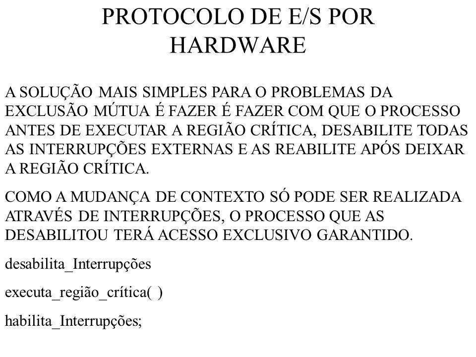PROTOCOLO DE E/S POR HARDWARE