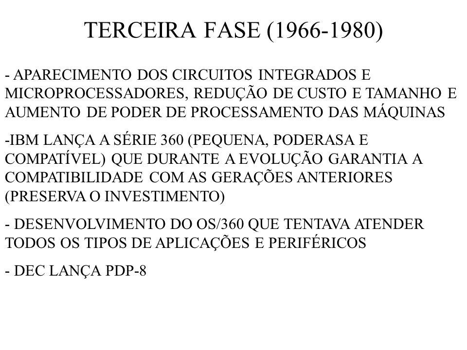 TERCEIRA FASE (1966-1980)