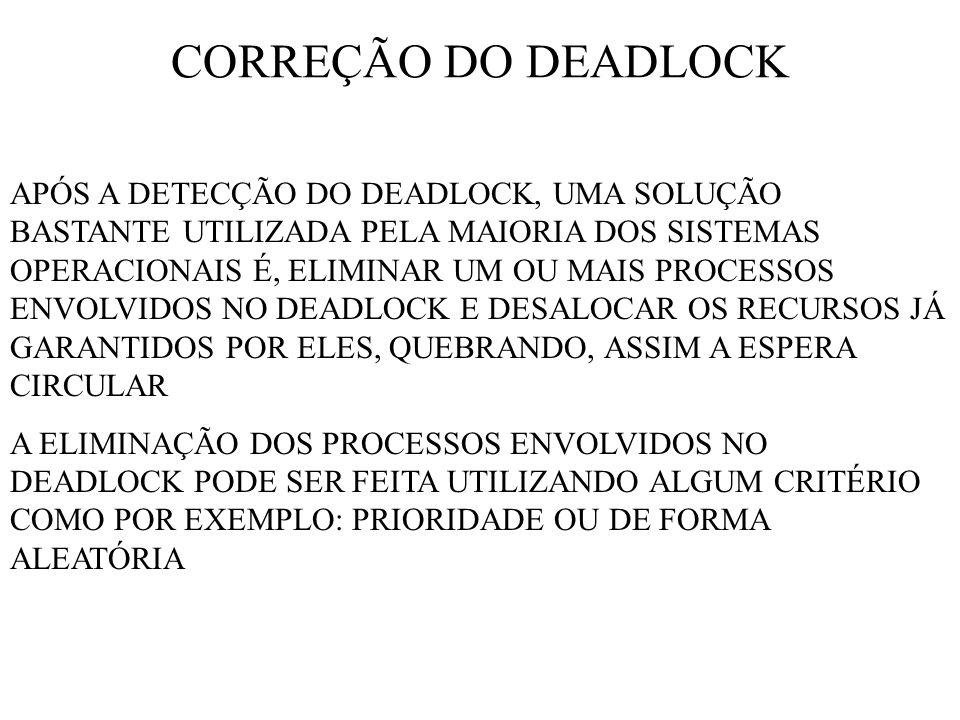 CORREÇÃO DO DEADLOCK