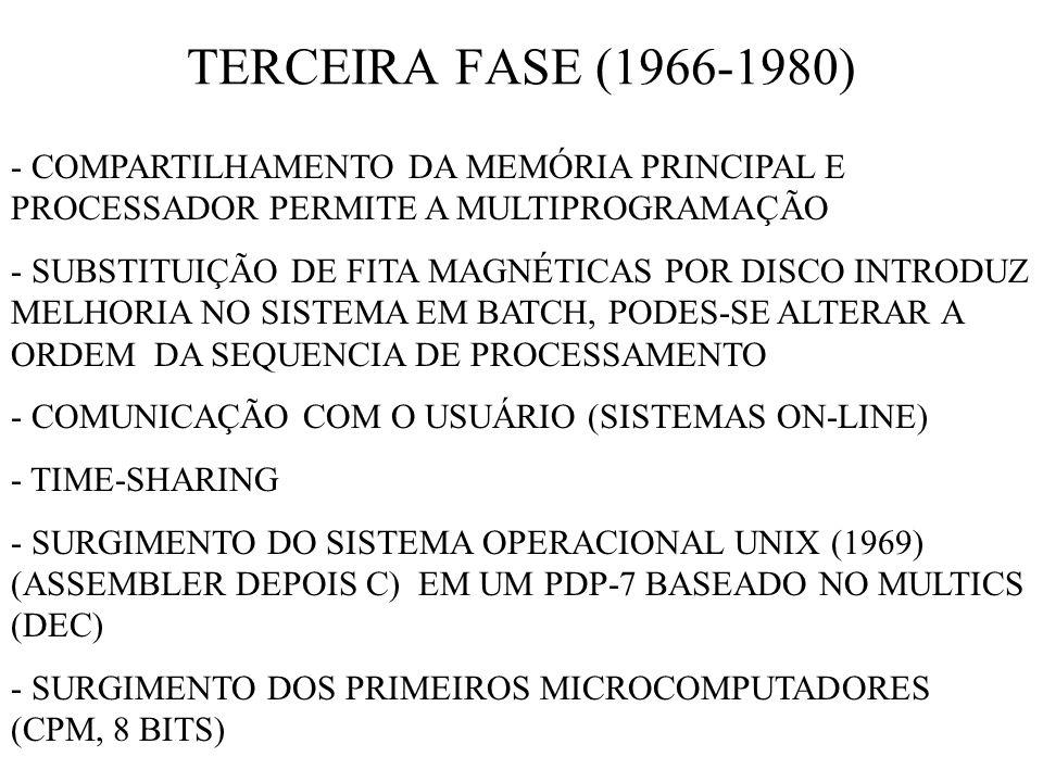 TERCEIRA FASE (1966-1980) - COMPARTILHAMENTO DA MEMÓRIA PRINCIPAL E PROCESSADOR PERMITE A MULTIPROGRAMAÇÃO.