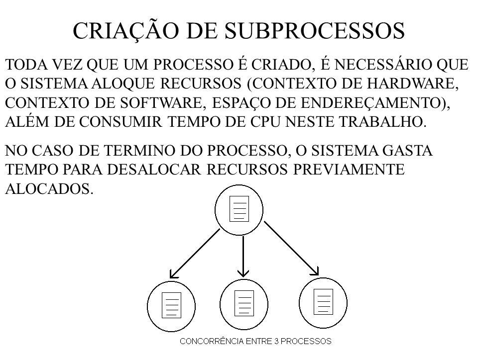 CRIAÇÃO DE SUBPROCESSOS