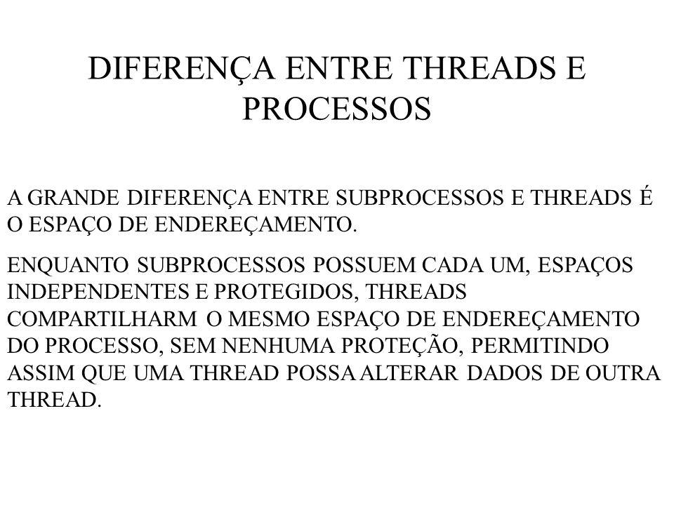 DIFERENÇA ENTRE THREADS E PROCESSOS