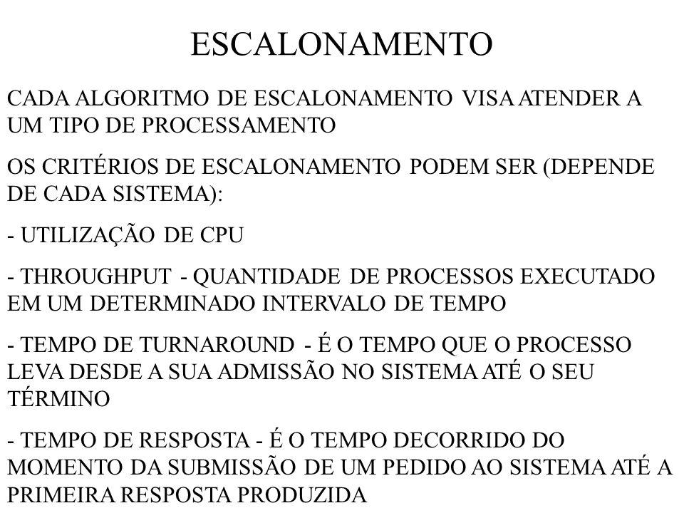 ESCALONAMENTO CADA ALGORITMO DE ESCALONAMENTO VISA ATENDER A UM TIPO DE PROCESSAMENTO.