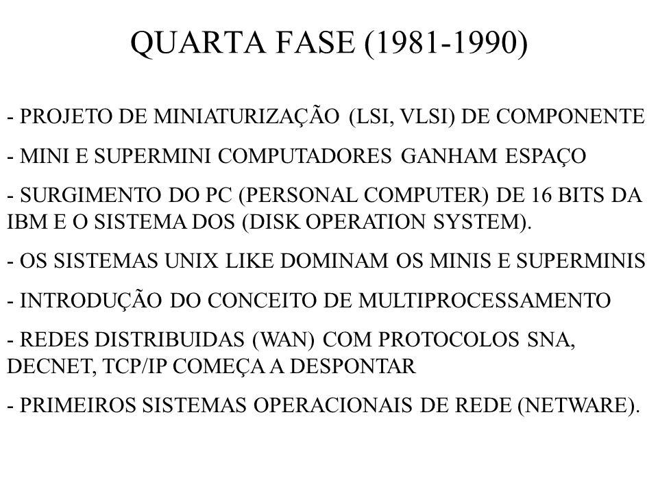 QUARTA FASE (1981-1990) - PROJETO DE MINIATURIZAÇÃO (LSI, VLSI) DE COMPONENTE. - MINI E SUPERMINI COMPUTADORES GANHAM ESPAÇO.