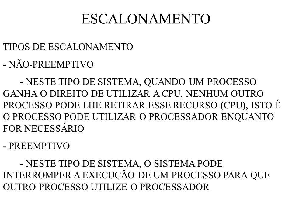 ESCALONAMENTO TIPOS DE ESCALONAMENTO - NÃO-PREEMPTIVO