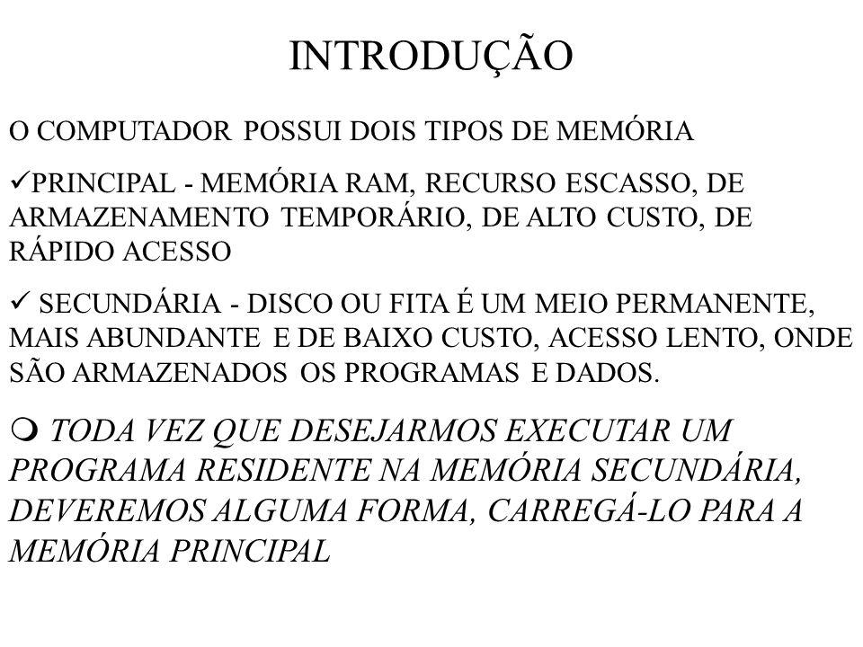 INTRODUÇÃO O COMPUTADOR POSSUI DOIS TIPOS DE MEMÓRIA.