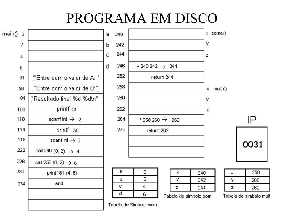 PROGRAMA EM DISCO