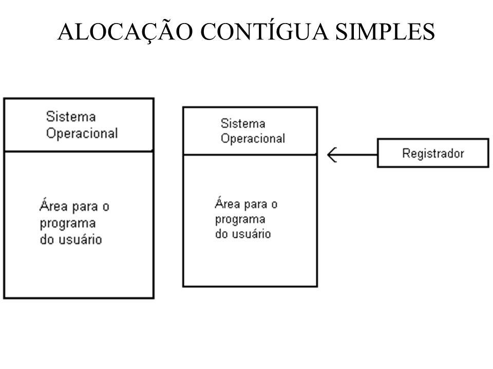 ALOCAÇÃO CONTÍGUA SIMPLES