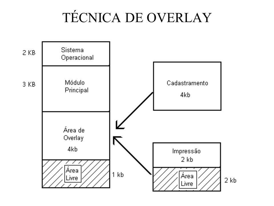 TÉCNICA DE OVERLAY