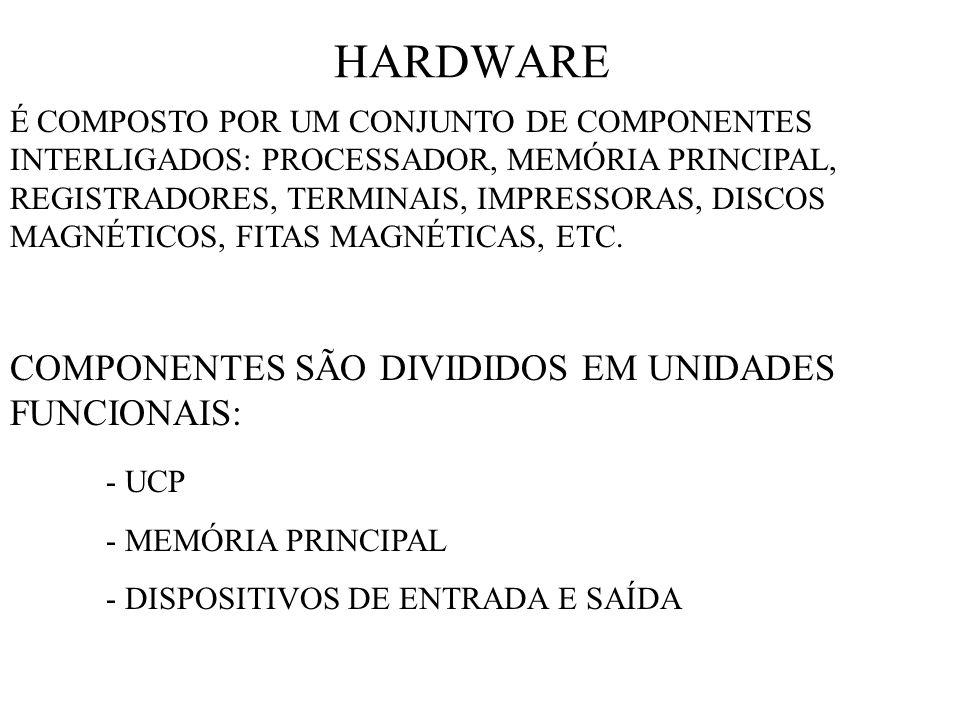 HARDWARE COMPONENTES SÃO DIVIDIDOS EM UNIDADES FUNCIONAIS: - UCP