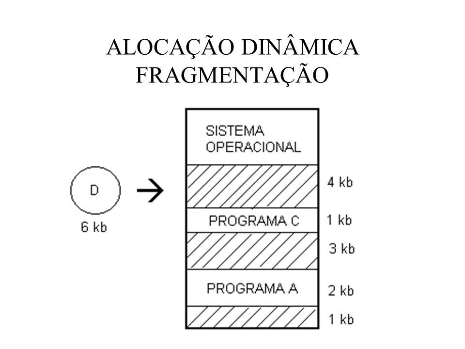 ALOCAÇÃO DINÂMICA FRAGMENTAÇÃO